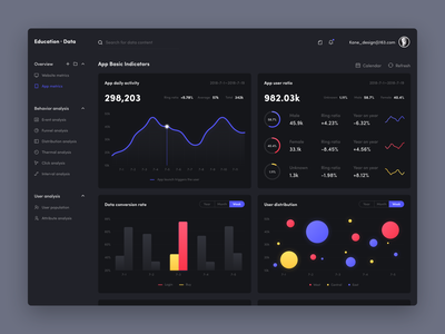 Dashboard_01 ue ux kane-d design dashboard icon kane ui app