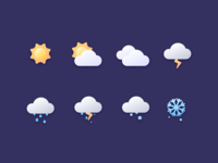 #UI036 The weather icon