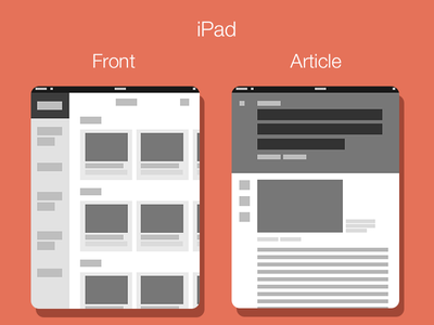 iPad Wireframes ipad ios 7 wireframes clean design news section article