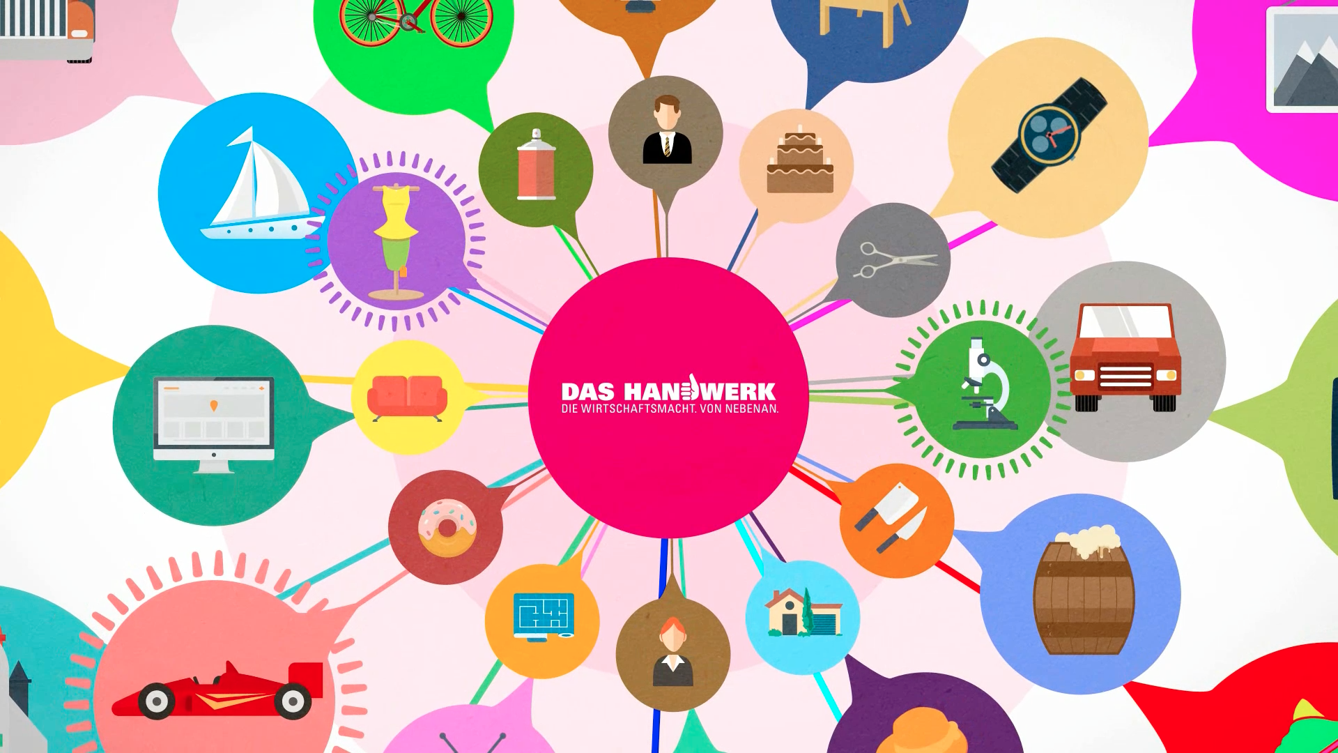 Dribbble A Handmade Explain Movie For The Official German Craft