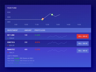 Stock Dashboard UI Concept