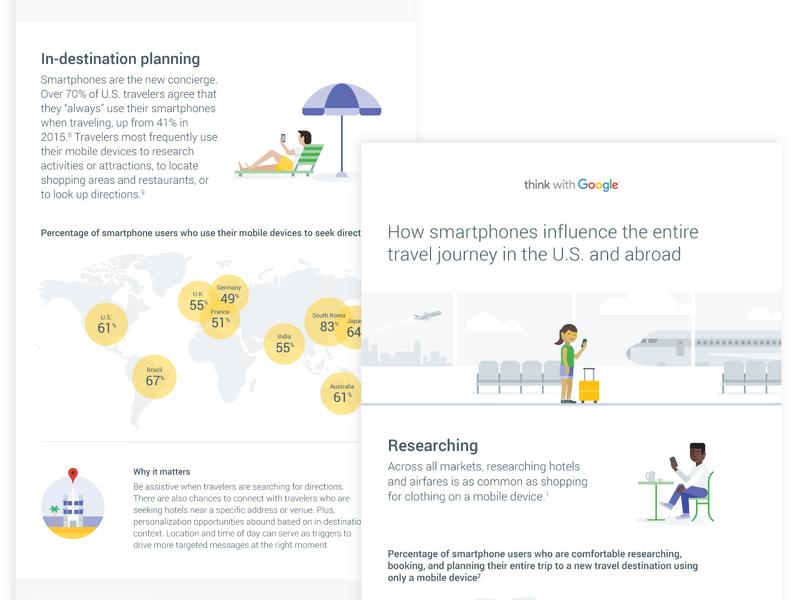 Think with Google Smartphone Journey Infographic journey smartphone travel map graphic  design vector graphic data visualization data infographic google