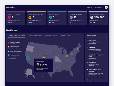 Tax Dashboard Dark Theme dark data visulization tax software dashboard design software ui dashboard