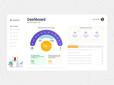 SaaS Dasdhboard web application web app desctop ux ui dashboard design dashboard ui dashboad saas landing page saas website saas design saas