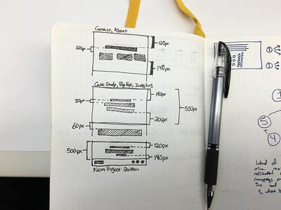 Padding wireframe web design sketch redesign
