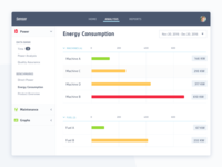 Sensor Dashboard Energy Consumption View