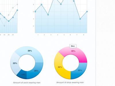 Unused graphs