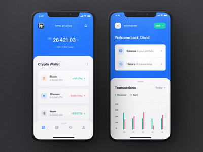 Surge iOS UI Kit II mobile motiongraphics ux ui design motion-design ui8 after-effects motion animation