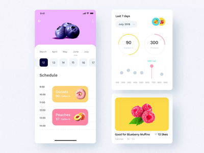 Nutro iOS UI Kit II