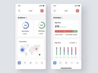 SaaS Dashboard App Starter Kit I