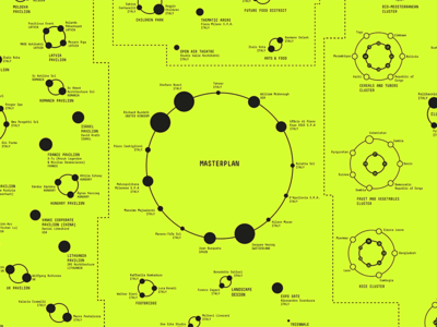 A map of the creative professionals at work for EXPO 2015