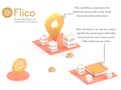 Video: Flico render model orthographic isometric low poly 3d city blender startup infographic