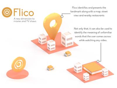 Video: Flico