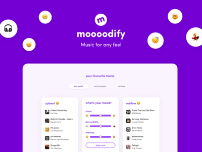 moooodify - Sort your music by any mood