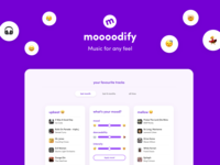 moooodify - Sort your music by any mood tracks organizer organize sort mood songs playlist music spotify website ux product design product ui design ui