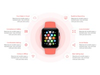 Apple Watch app section (landing page design)
