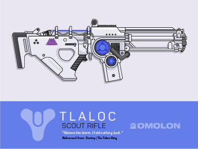 Epic Armory: Tlaloc
