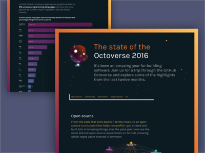 The State of the Octoverse 2016 github github universe dark infographic octoverse