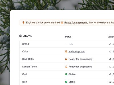 Component status update collaboration system jira components protip tip version links atomic status design system