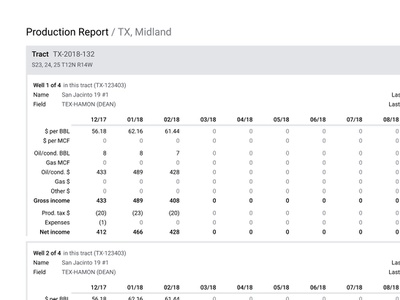 Production report black and white pdf export print report table dense data