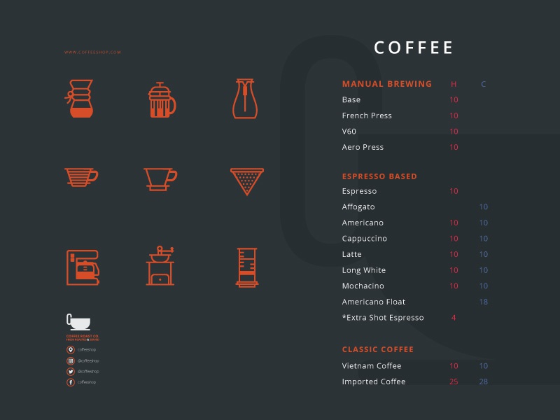 Coffee Menu Template With Icon Social Media Roasting Grinder Cafe