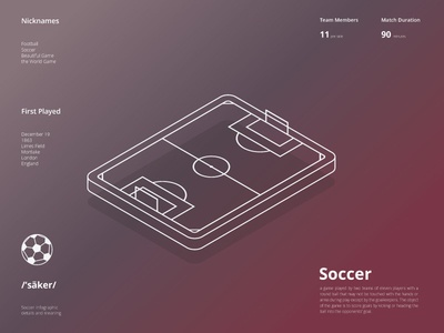 Soccer Infographic in Isometric Style