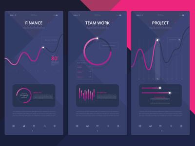 Charts UI Kit Mobile Interface