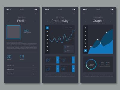 Charts UI Mobile Kit