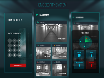 Home Security System home security mobile cctv home