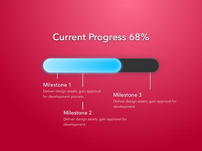 Daily UI 086 | Progress Bar percentage complete milestone progress bar bar progress 086 dailyui daily ui