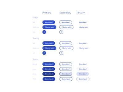 Free Download - UI Kit - Buttons button free download adobe xd user interface clean ui kit ui