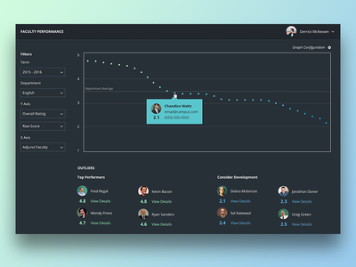 Dark Concept - Faculty Performance dark concept data dashboard