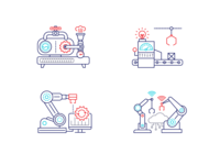 Four stages of industrial revolution