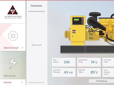 Electrical - Generators