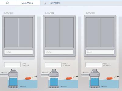Elevator Pumping System