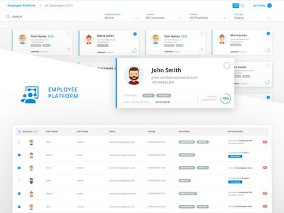 Employee Platform Service