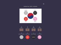 Hantype—Korean Flag