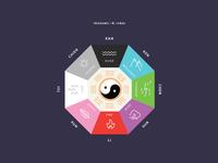 Hantype—Trigrams