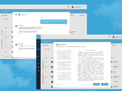 Analytics Message File Preview dlp wiget design admin file analytics ux ui web monitoring message dashboard