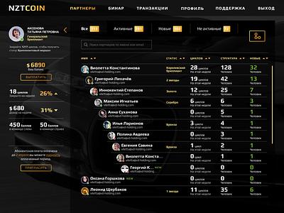 Dashboard admin web app bitcoin bots bitcoin services bitcoin exchange bitcoin wallet bitcoin coin pay transactions binar money game partner profile dashboard design ux ui