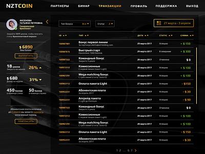 Dashboard table design admin app bitcoin bots bitcoin exchange bitcoin services bitcoin wallet bitcoin coin pay transactions binar money game partner profile dashboard design ux ui