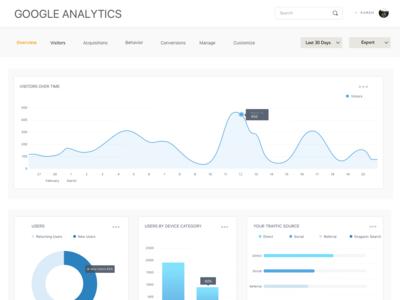 Google Analytics Redesign