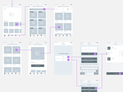 Wireframes for grocery shopping app intuitive simple clean interaction designer prototype wireframes interaction ui android app design user interface uiux information architecture interaction design ux minimal design