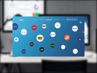 PLCC Marketing Platform for Business Partners