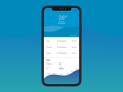Weather Report dribbbble dribbble best shot bestshoot mobiledesign mobileapp blue weather weather app portfolio simple design dribbble design creative clean designer adobe ui design lading page ui mobile