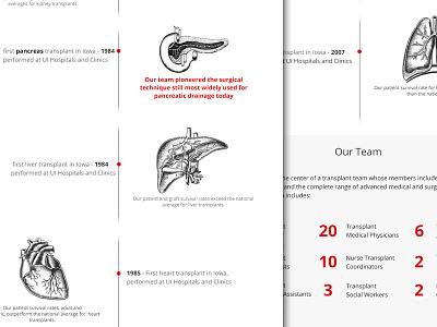 Medical Infographic medical design infographic