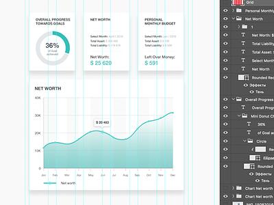 Dashboard process ux ui interface business photoshop gird diagrams graphics website process dashboard