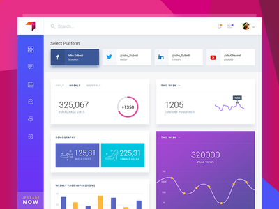 Dashboard for a Social Media Management Web App