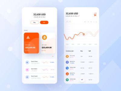 Crypto Wallet iOS App Concept user-experience userinterface ux user-interface ios app