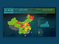 7lk Analytics Overview